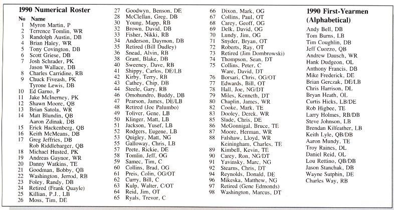 Virginia Cavaliers Football 1990 Season Summary