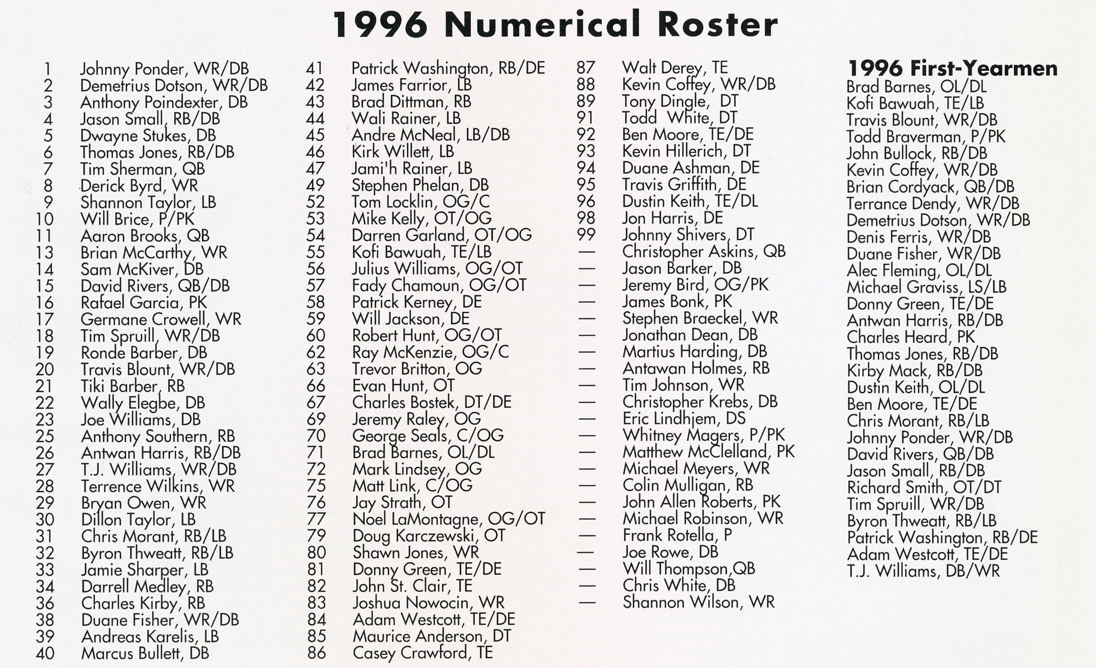 University Of Michigan Football Roster 1996